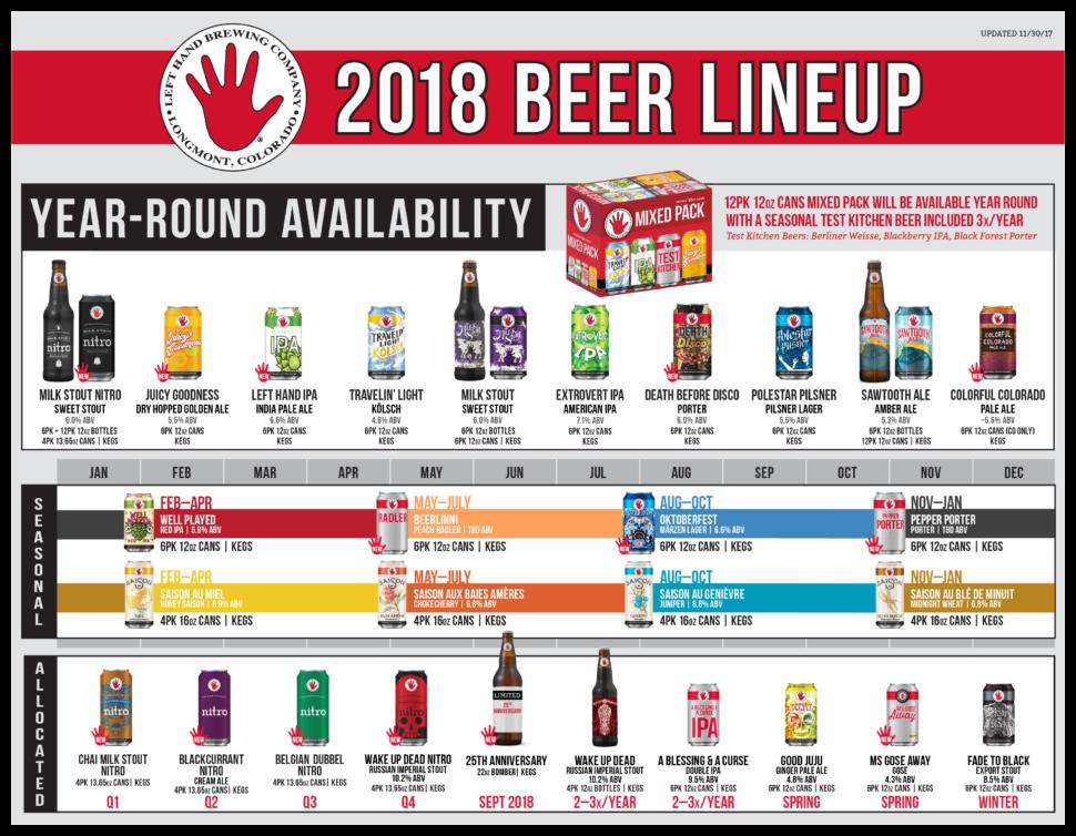 Left Hand Brewing 2018 Beer Lineup